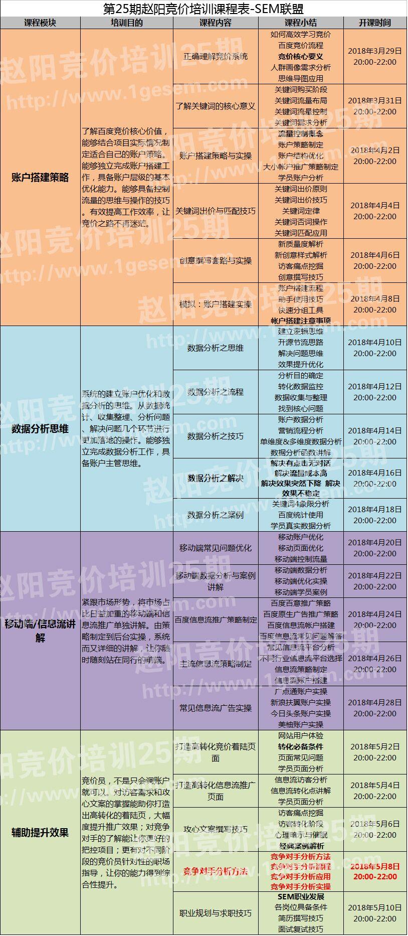 赵阳竞价培训25期课程表