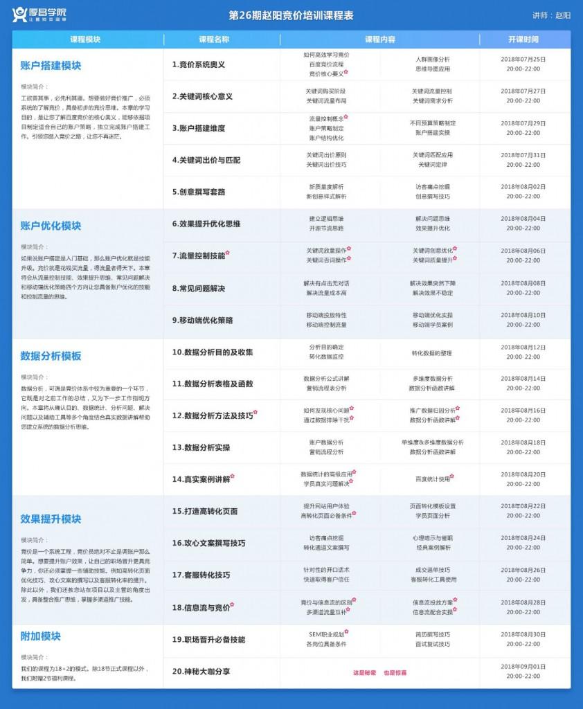 赵阳竞价26期课程培训表