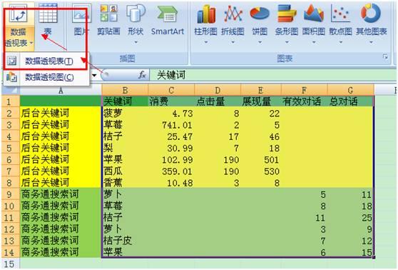 数据透视表如何使用