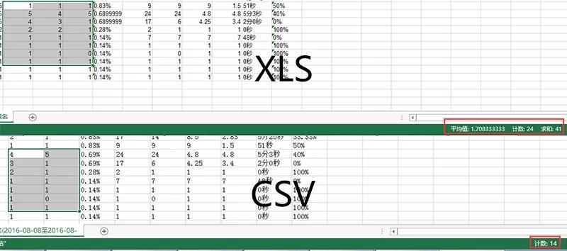"""下载数据格式选"""".xls"""""""