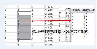 竞价推广之数据表具体操作步骤