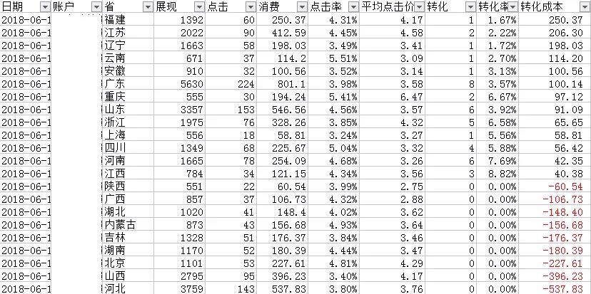 数据分析表格配图